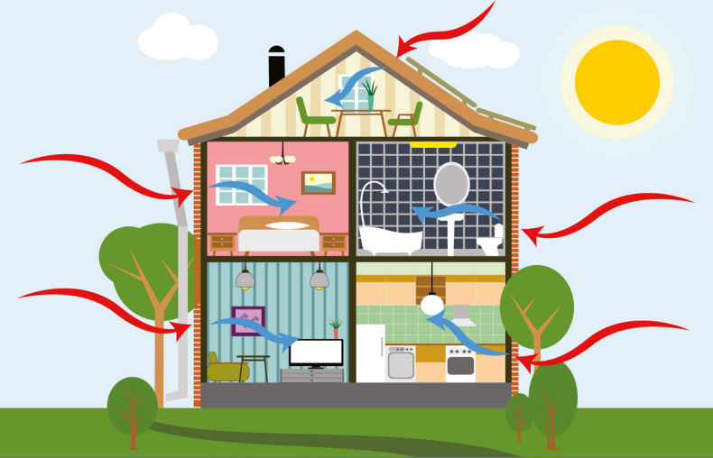 Superbe Whitepaper: Designing Energy Efficient Homes With Minimal Power Bills